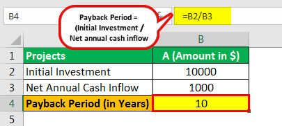 Payback Period advantages & disadvantages example 5