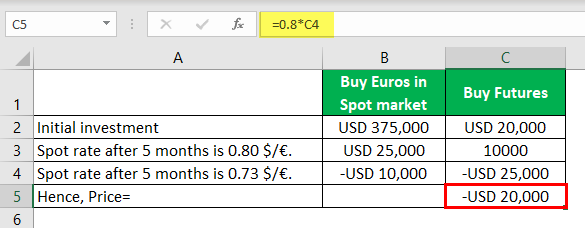 Currency Futures (Payoff Calculation Formula)