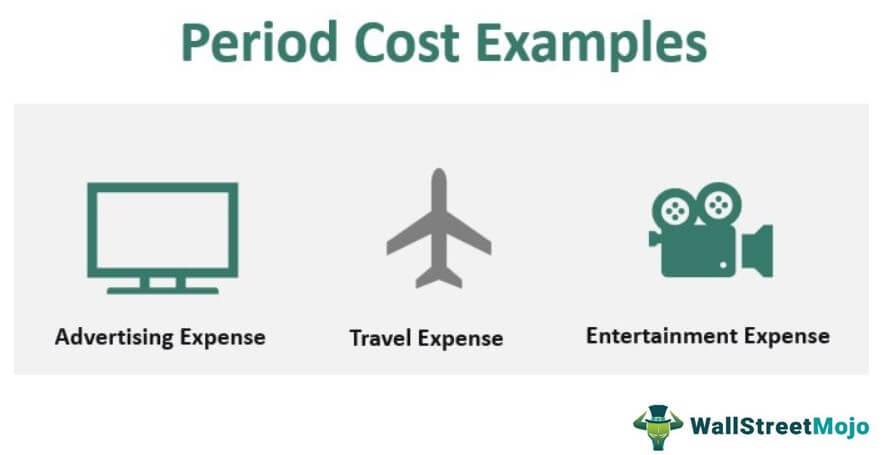 Period Cost Examples