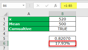 Poisson Distribution Excel Example 1-5