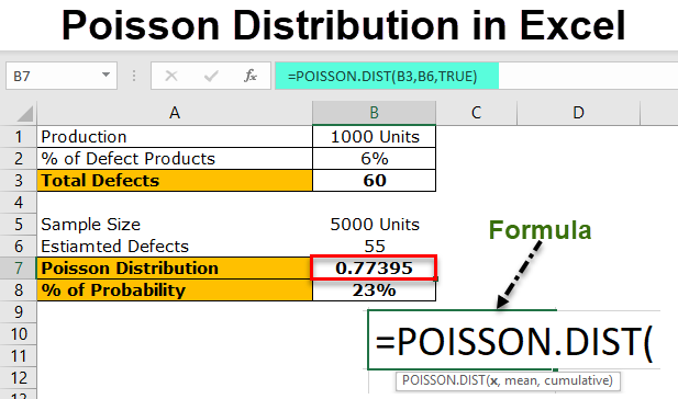 Poisson Distribution in Excel | How to use POISSON DIST function?