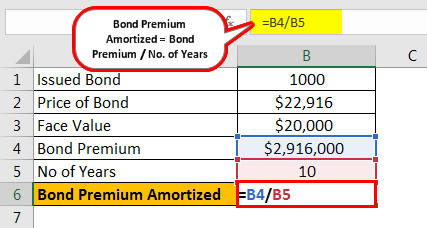 Premium Bond Amortization Example 1.1png