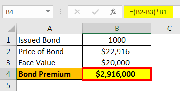 Premium Bond Amortization Example 1