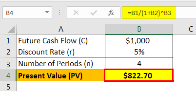 Present Value Example 1.2png