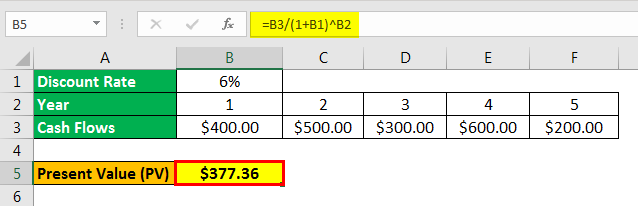 Present Value Example 2.2png