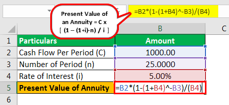 Present Value of Annuity Formula Example 1.1png