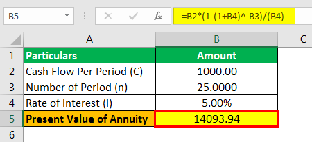 Present Value of Annuity Formula Example 1.3png