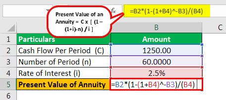 Present Value of Annuity Formula Example 2.1png