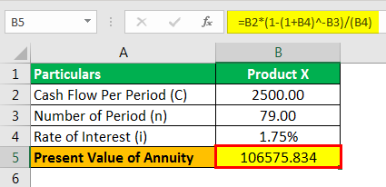 Present Value of Annuity Formula Example 3.2png