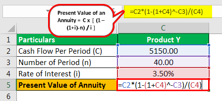 Present Value of Annuity Formula Example 3.3png