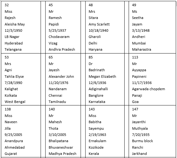 How To Print Address Labels From Excel? (with Examples
