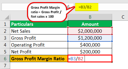 Profit Margin Formula Example 1.1png