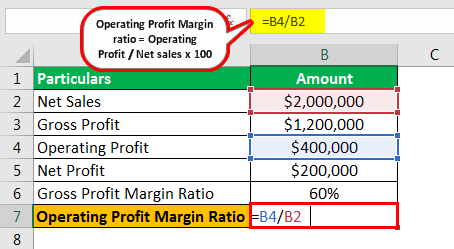 Profit Margin Formula Example 1.3png