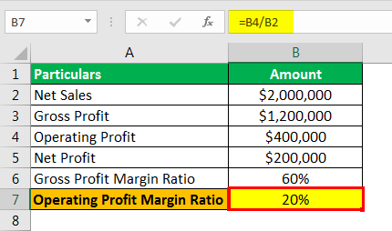 Profit Margin Formula Example 1.4png
