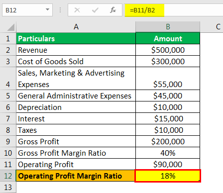 Operating Profit Example 2.4png