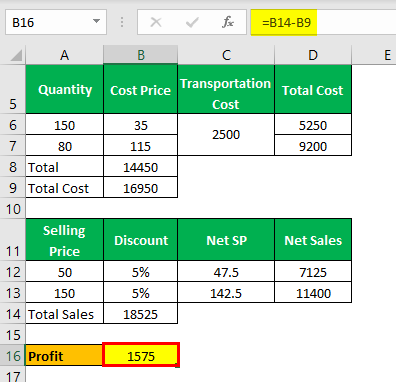 Profit Percentage Formula Example 1.2