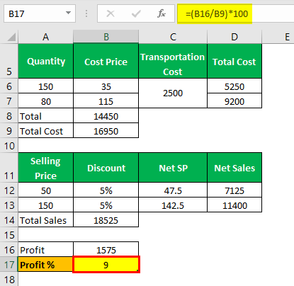 Profit Percentage Formula Example 1.4