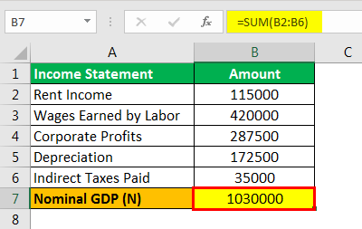 Real gross domestic product (GDP) Formula Example 3.1png