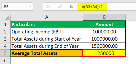 Return on Average Assets formula example 1.1png