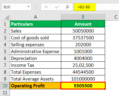 Return on Average Assets formula example 2.1png