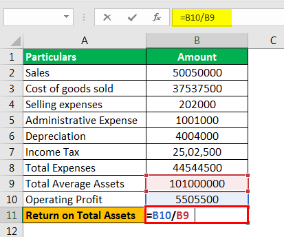 Return on Average Assets formula example 2.2png