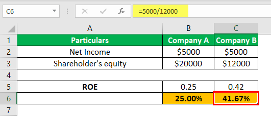 Return on Equity Examples 1-1