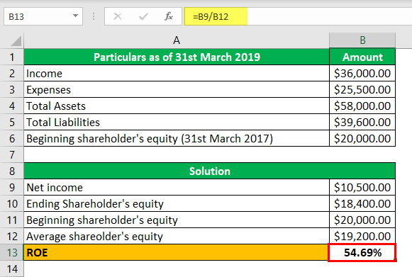 Return on Equity Examples 2-1
