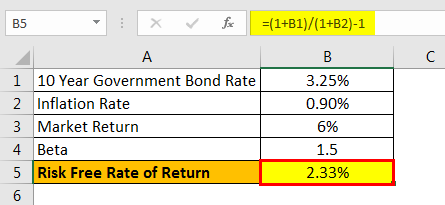 Risk Free Rate of Return Formula Example 1.2png