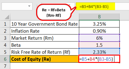 Risk Free Rate of Return Formula Example 1.3png