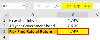 Risk Free Rate of Return Formula Example 2.2png