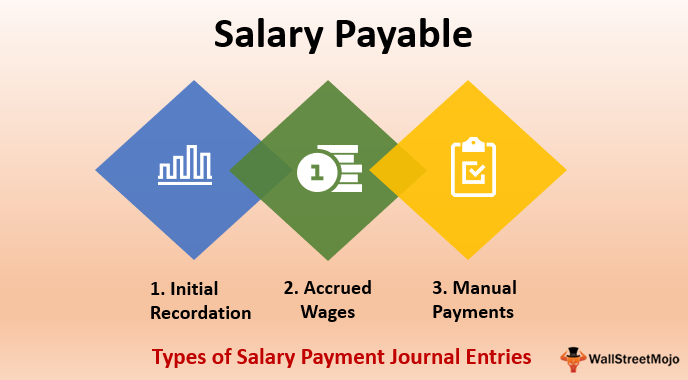 Salary Payable