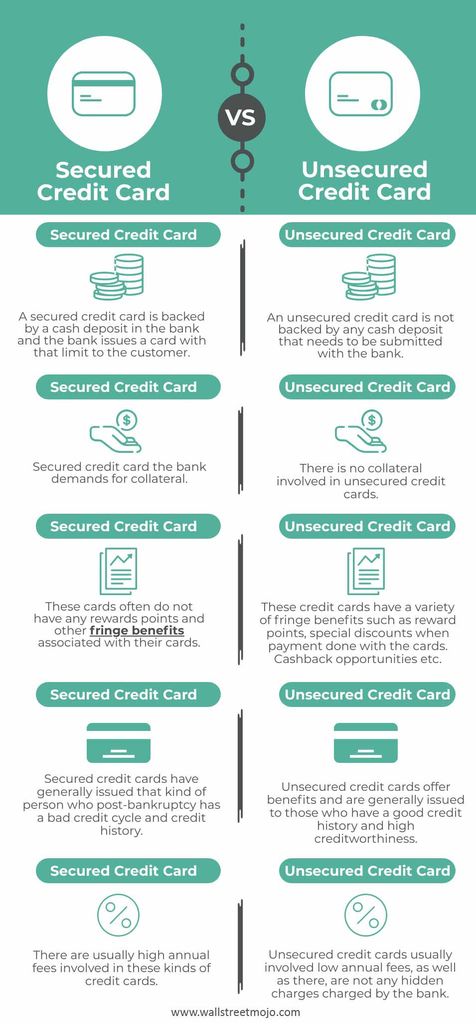 Secured-Credit-Card-vs-Unsecured-Credit-Card-info