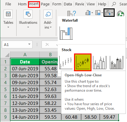 Stock Chart in Excel Step 0.3.1.1