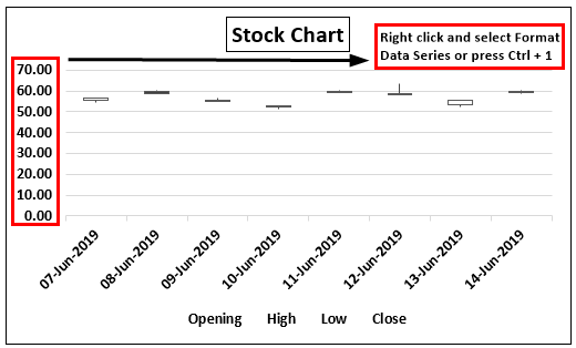 Stock Chart in Excel Step 0.5