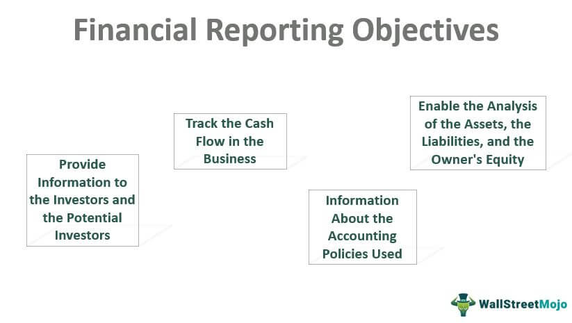 Top 4 Objectives of Financial Reporting