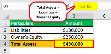 Total Assets Example 1