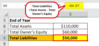 Total Assets Example 2.1png