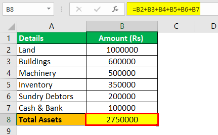 Total Assets Formula Example 1.2