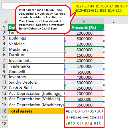 Total Assets Formula Example 4.1