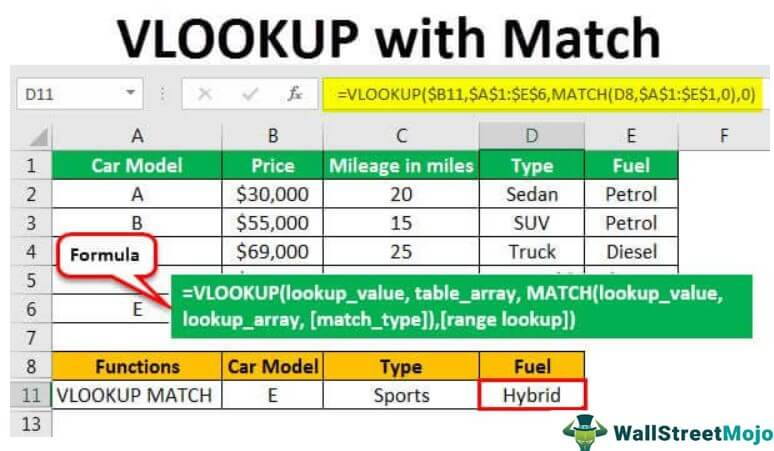 VLOOKUP with Match