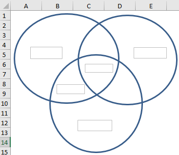 VennDiagram Example 2-3