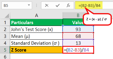 Z Score Formula | Step by Step Examples to Calculate Z-Score