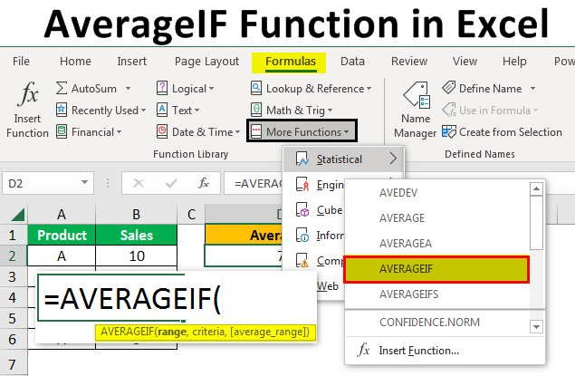 AverageIF in Excel (Formula, Example)| How to use AVERAGEIF Function