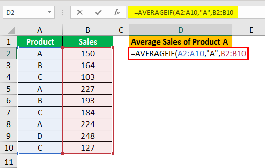 averageif function example 1.4