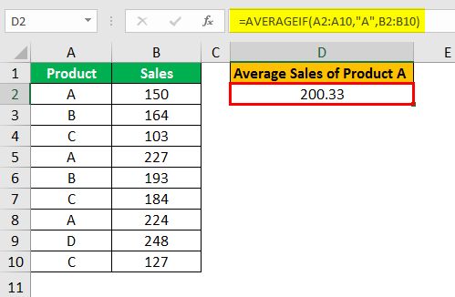 averageif function example 1.5