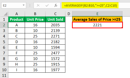 averageif function example 2.6