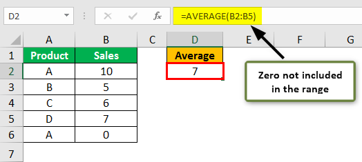 averageif function example 3.2