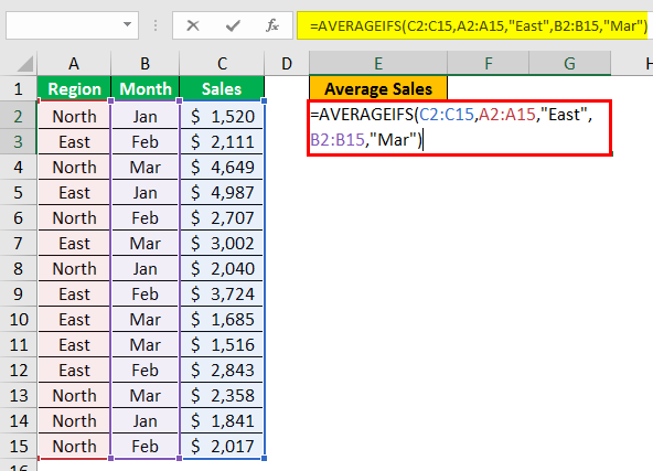 AVERAGEIFS Function in Excel | Calculate Average for ...