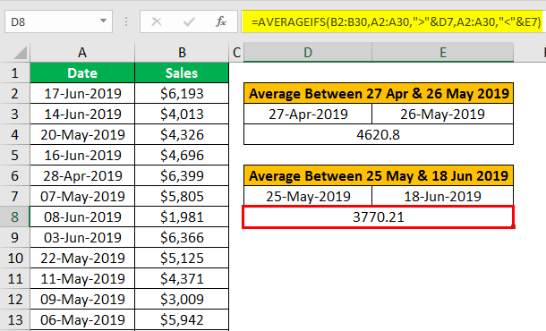 AVERAGEIFS Function in Excel example 2.10
