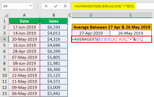 AVERAGEIFS Function in Excel example 2.6